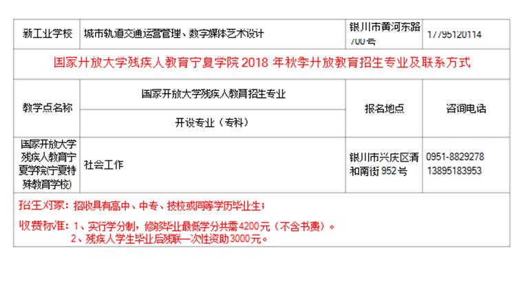 2018宁夏电大秋季开放教育招生简章