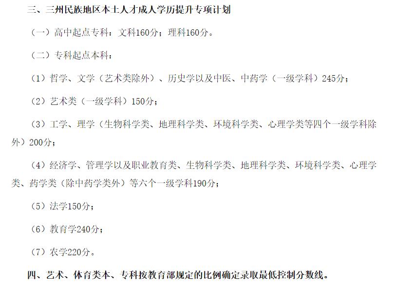 2020年四川成人高考录取分数线-第2张图片-专升本网