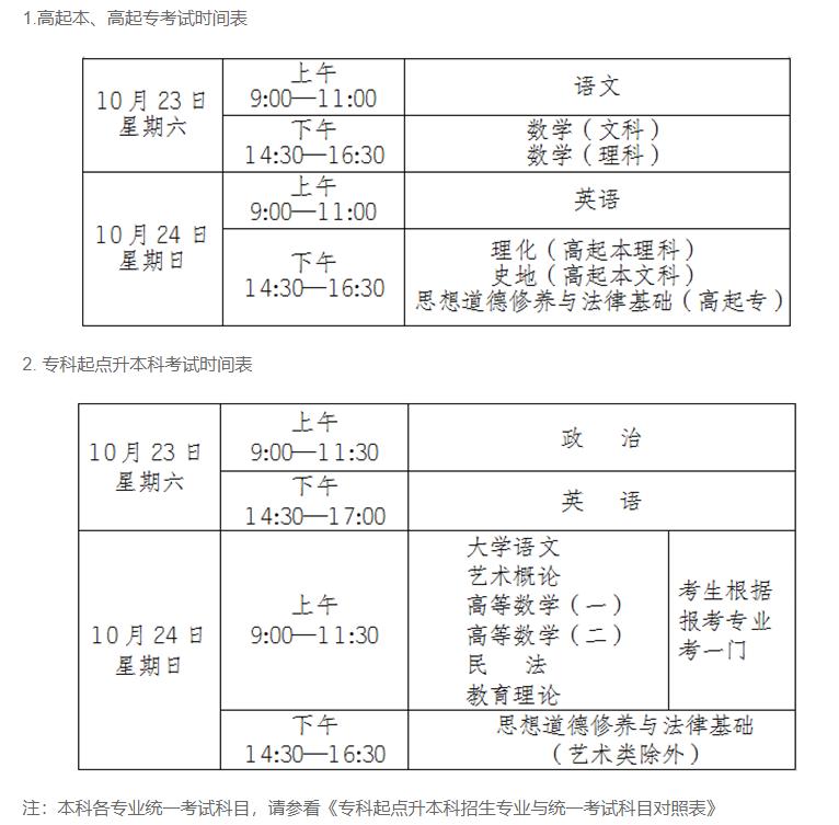 云南2021年成人高考准考证打印时间及入口