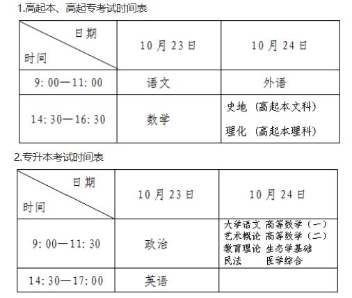 辽宁2021年成人高考现场确认时间安排